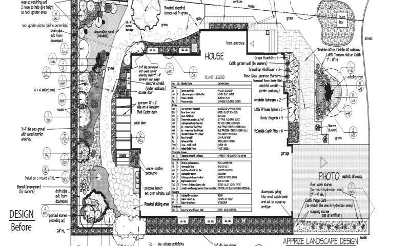Landscape Design blueprint of house